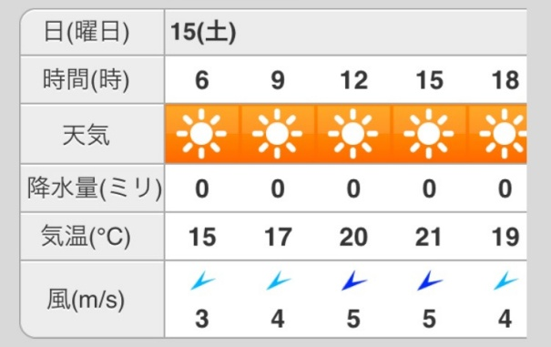 淡路島の天気予報