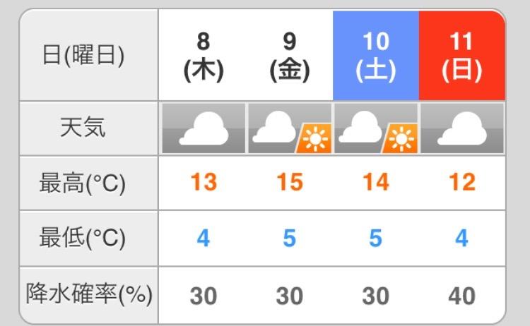 weather-20161204-1
