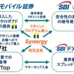 SBIと楽天の仮想通貨取引所の口座開設手続きを実施しました!