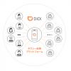 【お得】配車アプリ「DiDi」のクーポンまとめ!今ならお得にタクシー利用できますよ