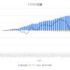 【FX】トラリピの運用成績報告(2020年3月6日版)〜釣りざんまいへの投資日記〜コロナショックで円高進行!含み損は過去最大!