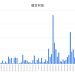 【FX】釣りざんまいへの投資日記〜トラリピの運用成績報告(2020年9月25日版)〜確定利益は2,935円!