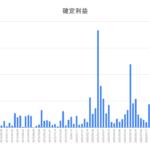 【FX】釣りざんまいへの投資日記〜トラリピの運用成績報告(2020年10月30日版)〜確定利益は 6,753円!