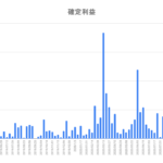 【FX】釣りざんまいへの投資日記〜トラリピの運用成績報告(2020年11月13日版)〜確定利益は 56,678円!(トッピングリピートも実施しました)